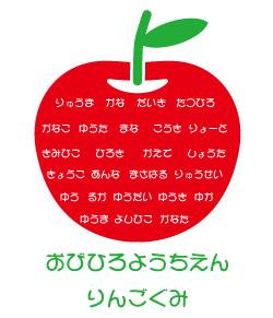 幼稚園のクラスTシャツにおすすめのリンゴの中に全員の名前が入ったポップなデザイン