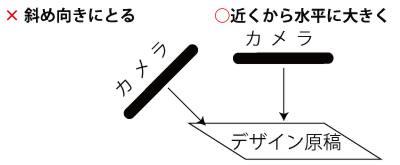 写真の撮り方図