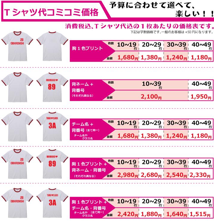 リンガーTシャツ5030価格表