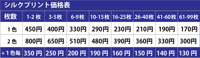 追加価格表1