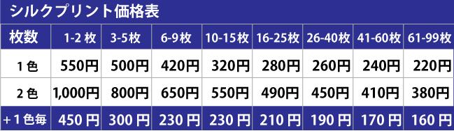 追加価格表2
