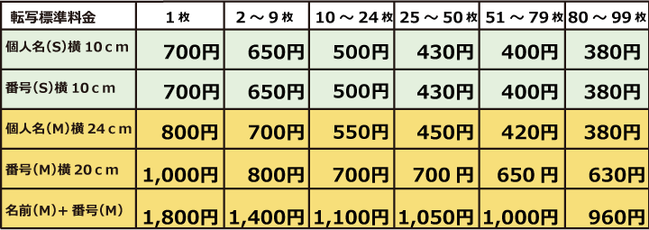 転写プリント標準価格表