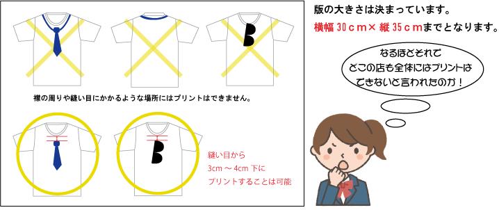クラスTシャツの作り方版の大きさ