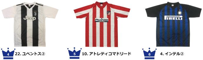 サッカーTシャツユベントスとアトレティコマドリード、インテル