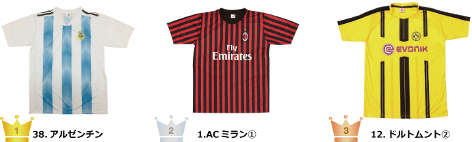 サッカーTシャツアルゼンチンとACミラン、インテル