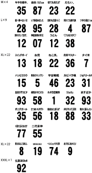 チームTシャツ背番号・背ネーム(名前)