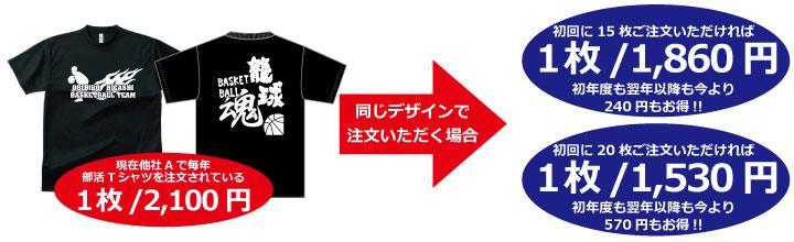 部活チームTシャツ追加価格比較