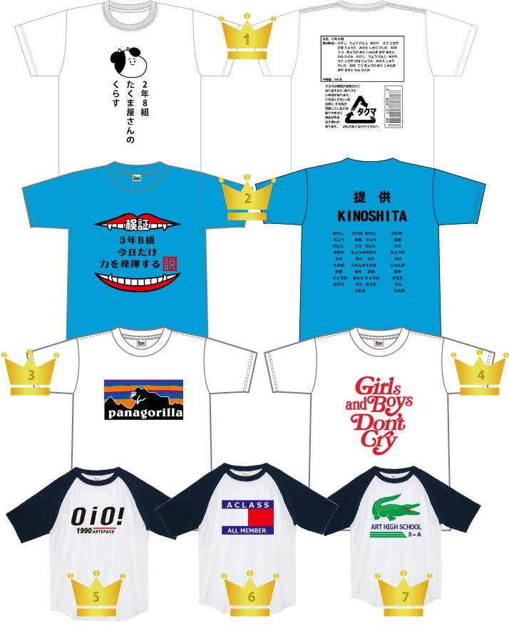 クラスtシャツ ロゴ流行り 2020
