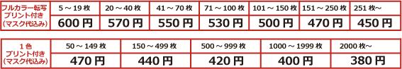 オリジナルプリント立体マスク価格表