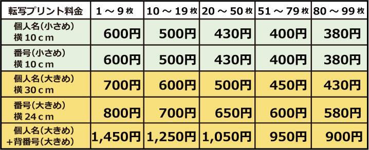 転写価格表